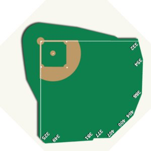 Ballpark layout of Rangers Ballpark in Arlington